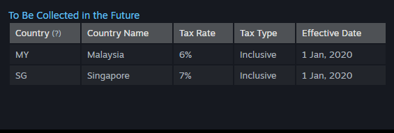 Steam to collect 6% digital tax starting next year - time for a shopping spree 1