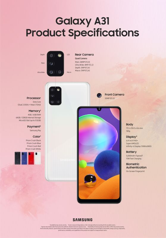 Samsung galaxy a31 specs infographic