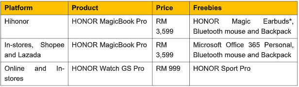 HONOR Magicbook pro magicwatch gs pro price