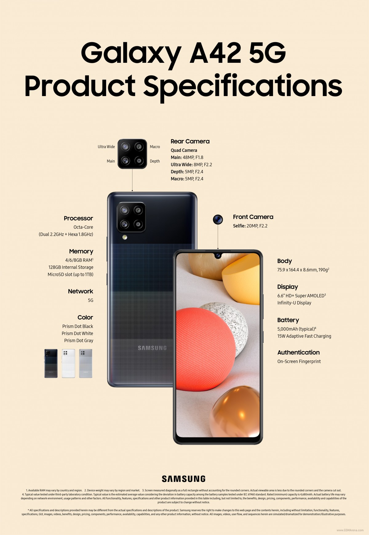 Galaxy A42 5G: Samsung reveals full specs in an infographic 4