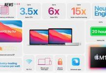 M1, MacBook, MacBook Pro, MacBook Air, Mac mini, Apple