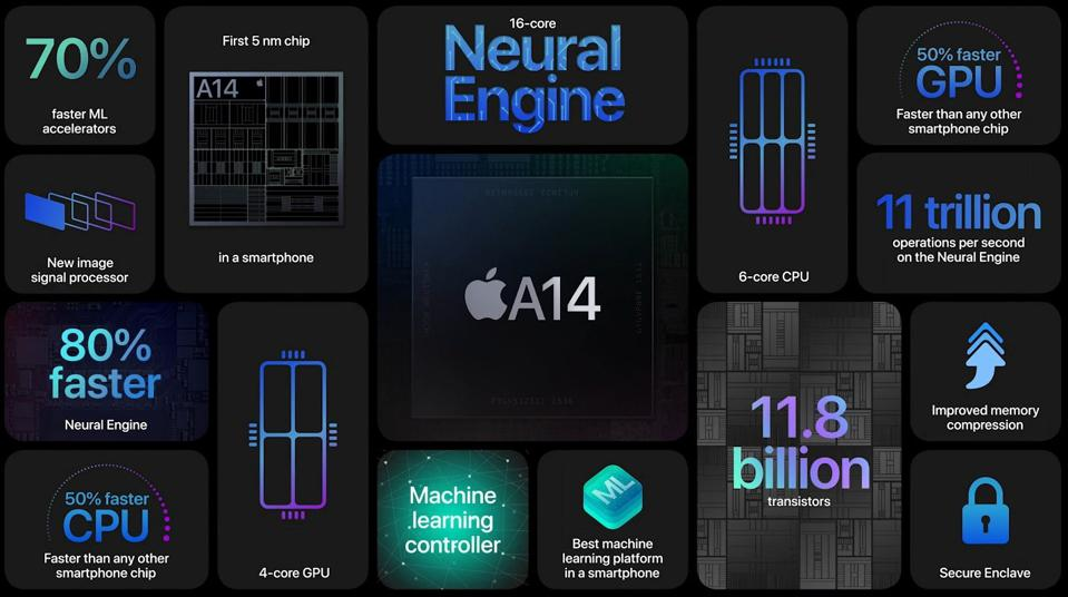 New iPhone SE 2022 to launch with A14 Bionic chip 6