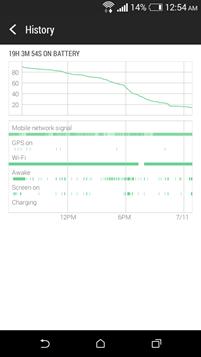HTC Desire 610 Review: A mid-range smartphone that is surprisingly impressive 28